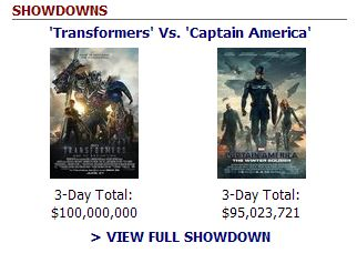 Box-Office-Transformers-4-Age-of-Extinction-Captain-America