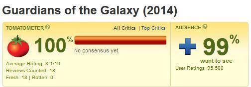 Guardians_of_the_Galaxy_rottentomatoes2