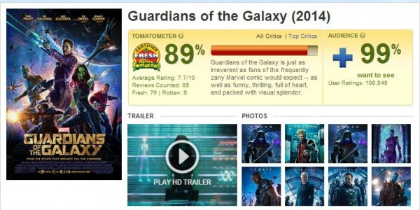 Guardians_of_the_Galaxy_rottentomatoes_2014_07_31_23_20