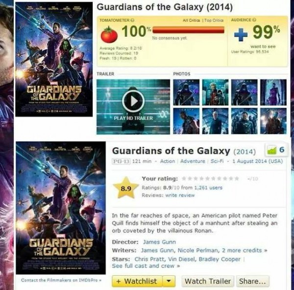 Guardians_of_the_Galaxy_rottentomatoes_imdb