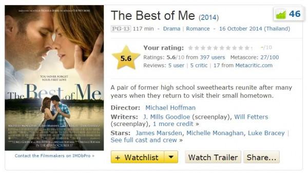 The-Best- of-Me-2014-imdb