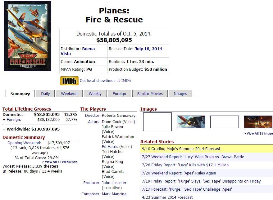 planes-fire-rescue-boxofficemojo