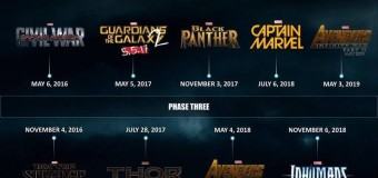 Timeline Marvel Cinematic Universe phase Three 3