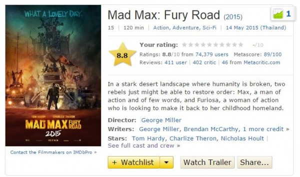 Mad-Max-Fury Road-imdb