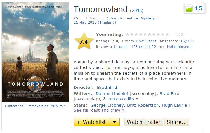 tomorrowland_imdb