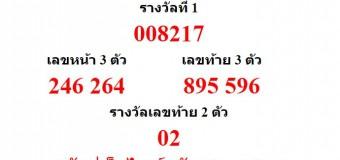 หวยออกงวด 30 ธันวาคม 2558 (30-12-58) หวยงวดล่าสุด ผลสลากกินแบ่งรัฐบาล