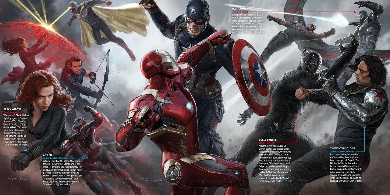 Captain America: Civil War กัปตัน อเมริกา : ศึกฮีโร่ระห่ำโลก