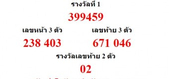 หวยออกงวด 2 พฤษภาคม 2559 (2-05-59) หวยงวดล่าสุด ผลสลากกินแบ่งรัฐบาล