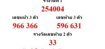 หวยออกงวด 16 สิงหาคม 2559 (16-08-59) หวยงวดล่าสุด ผลสลากกินแบ่งรัฐบาล