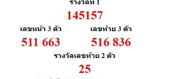 หวยออกงวด 17 มกราคม 2560 (17-01-60) หวยงวดล่าสุด ผลสลากกินแบ่งรัฐบาล