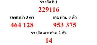 หวยออกงวด 16 กุมภาพันธ์ 2560 (16-02-60) หวยงวดล่าสุด ผลสลากกินแบ่งรัฐบาล