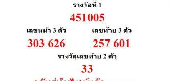 หวยออกงวด 1 ธันวาคม 2560 (1-12-60) หวยงวดล่าสุด ผลสลากกินแบ่งรัฐบาล
