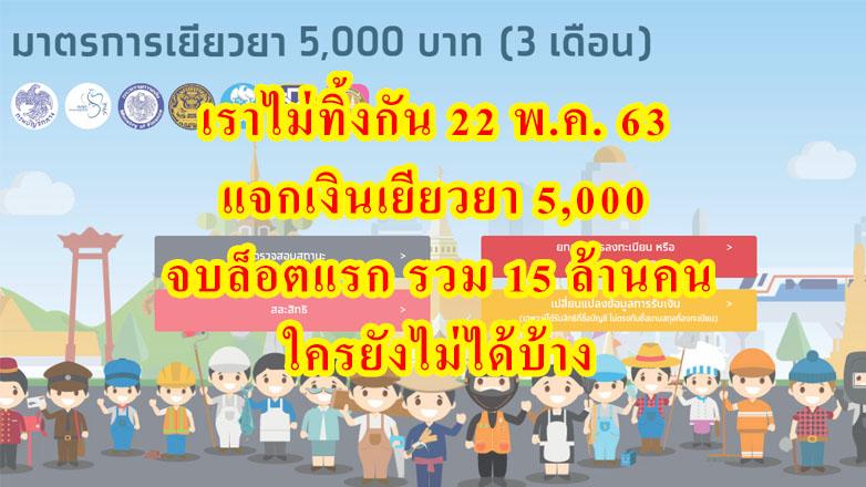 เราไม่ทิ้งกัน 22 พ.ค. 63 จบล็อตแรก แจกเงินเยียวยา 5,000 รวม 15 ล้านคน