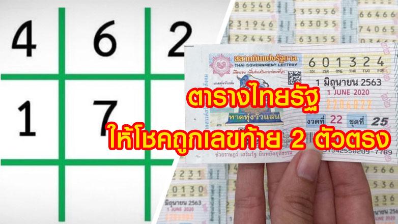 """คอหวยยิ้มกว้าง """"เลขเด็ด"""" ตารางไทยรัฐ ให้โชคถูกเลขท้าย 2 ตัวตรง"""