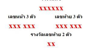 หวยออกงวด 16 สิงหาคม 2564 (16-08-64) หวยงวดล่าสุด ผลสลากกินแบ่งรัฐบาล
